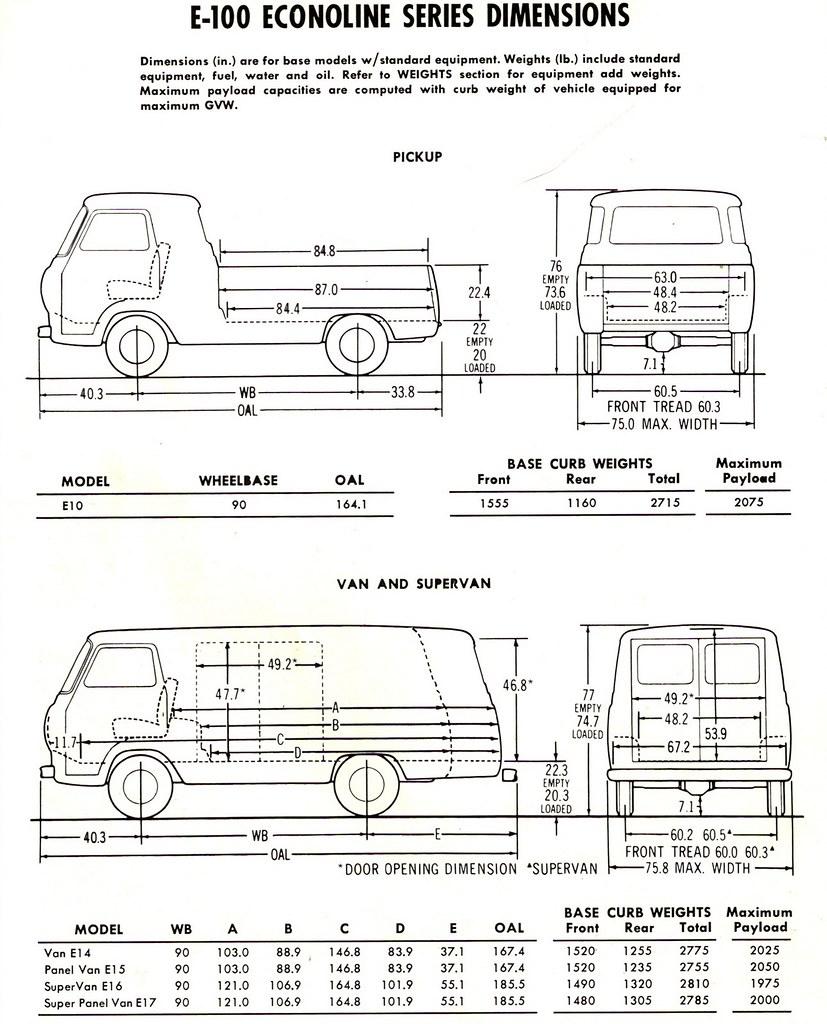 1965 Ford E 100 Econoline Dimensions Van Supervan Amp Pick