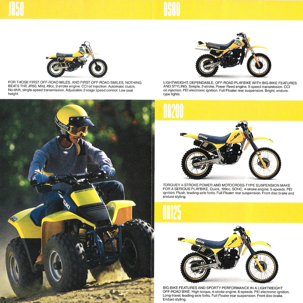 Suzuki 1987 Entry Level Dirt Bikes | Scan of the entry level
