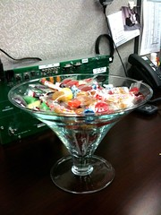 The QA candy bowl
