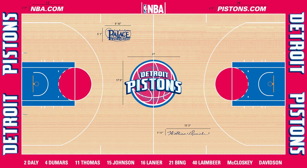 timeless design 1d915 dc079 ... Detroit Pistons Court.png   by Uni Watch