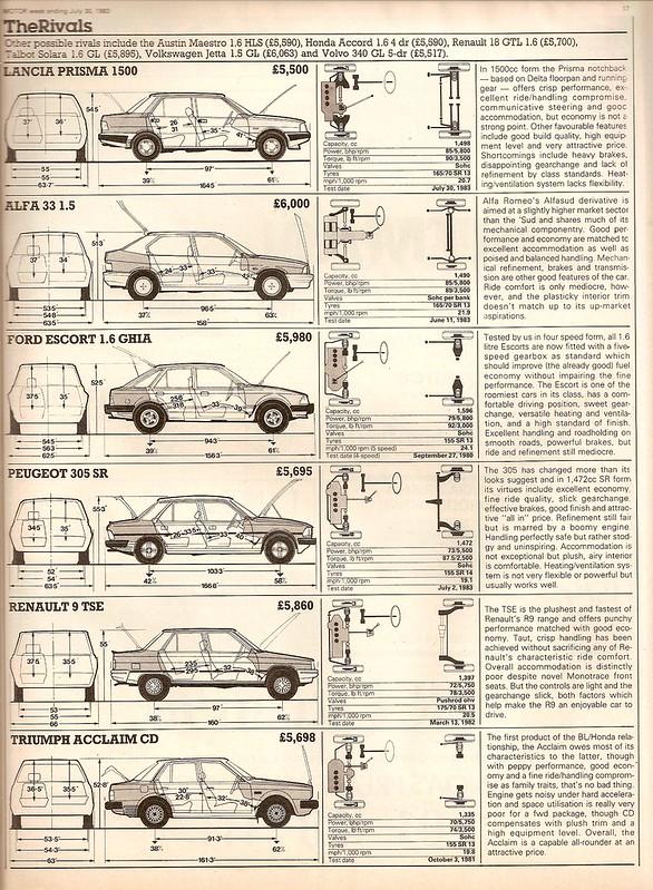 Lancia Prisma 1500 Road Test 1983 (6)