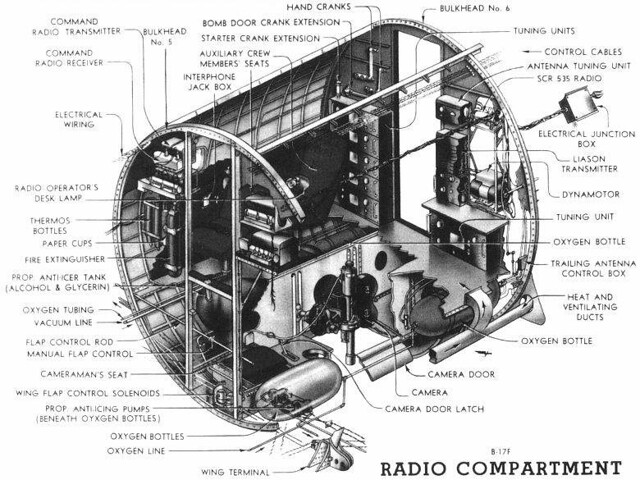 Incredible B17 Radio Room Tom South Flickr Wiring Digital Resources Sapebecompassionincorg
