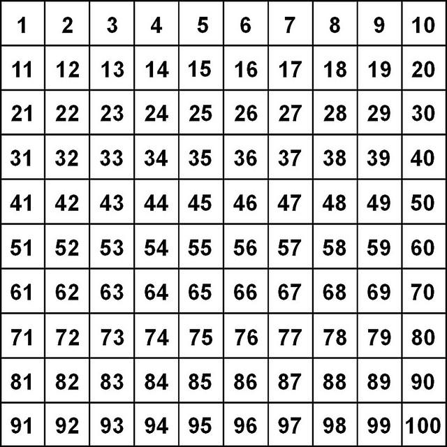 Hundred square | SparkleBox.co.uk | Flickr