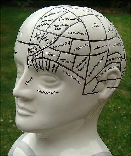 Victorian mindmapped man. | by LukePDQ