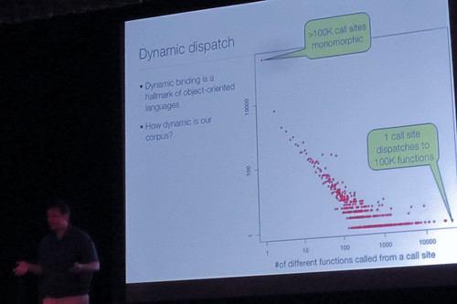 How People Use Dynamism in Javascript | by vazexqi