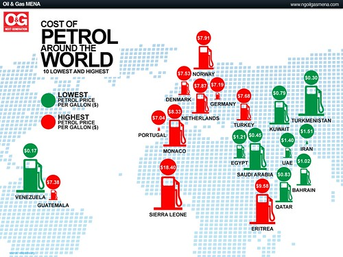 Gas Around Me >> Cost Of Petrol Around The World Oil And Gas O G Me A Le
