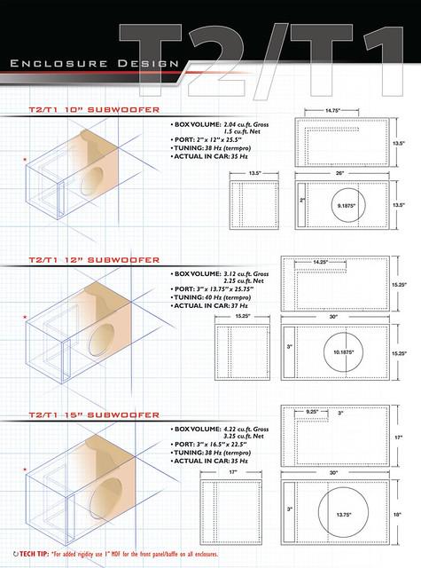 PORTED SUBWOOFER MDF ENCLOSURE FOR ROCKFORD FOSGATE T215D2