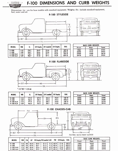 1965 1966 Ford F 100 Truck Dimensions Curb Weights Flickr