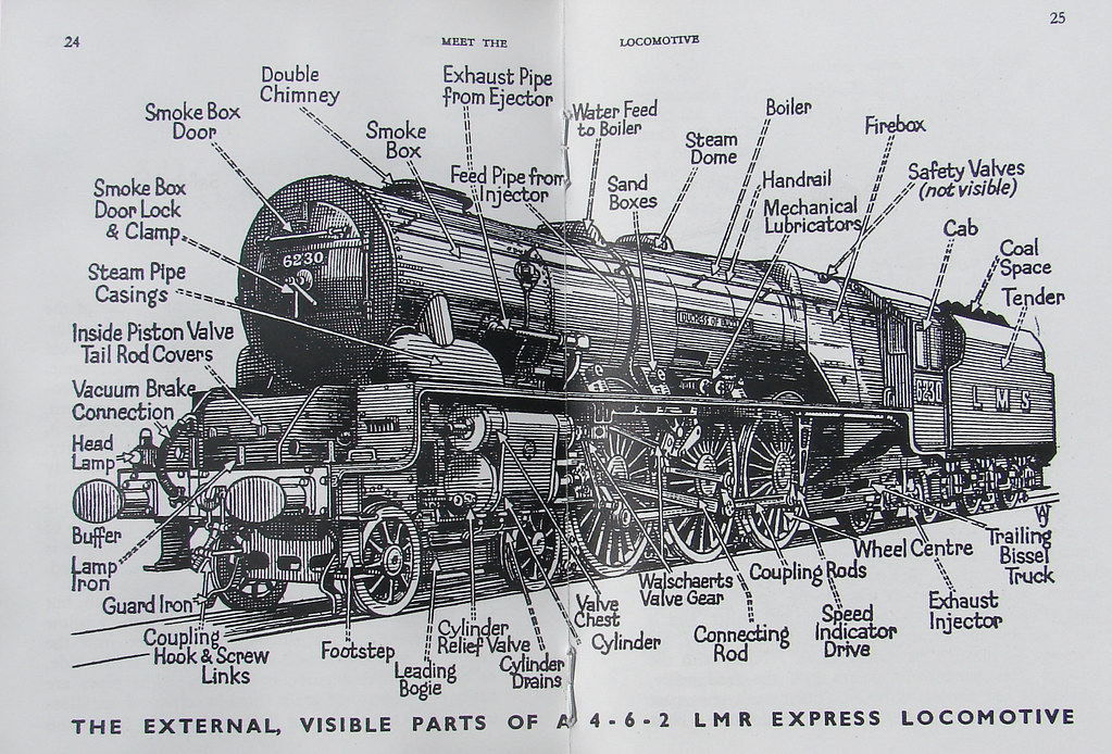 meet the locomotive - locomotive diagram | by ravensthorpe