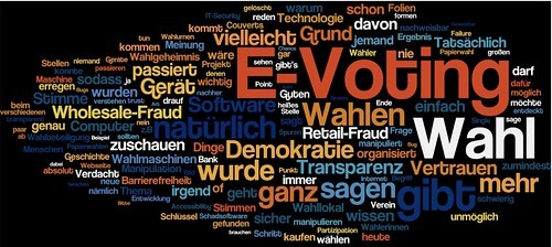 e-voting talk word cloud | by peterpur