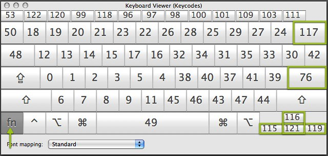 Keyboard Keycode