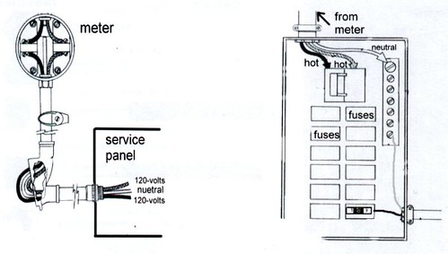 service panel diagram | by sujahi112 service panel diagram | by sujahi112