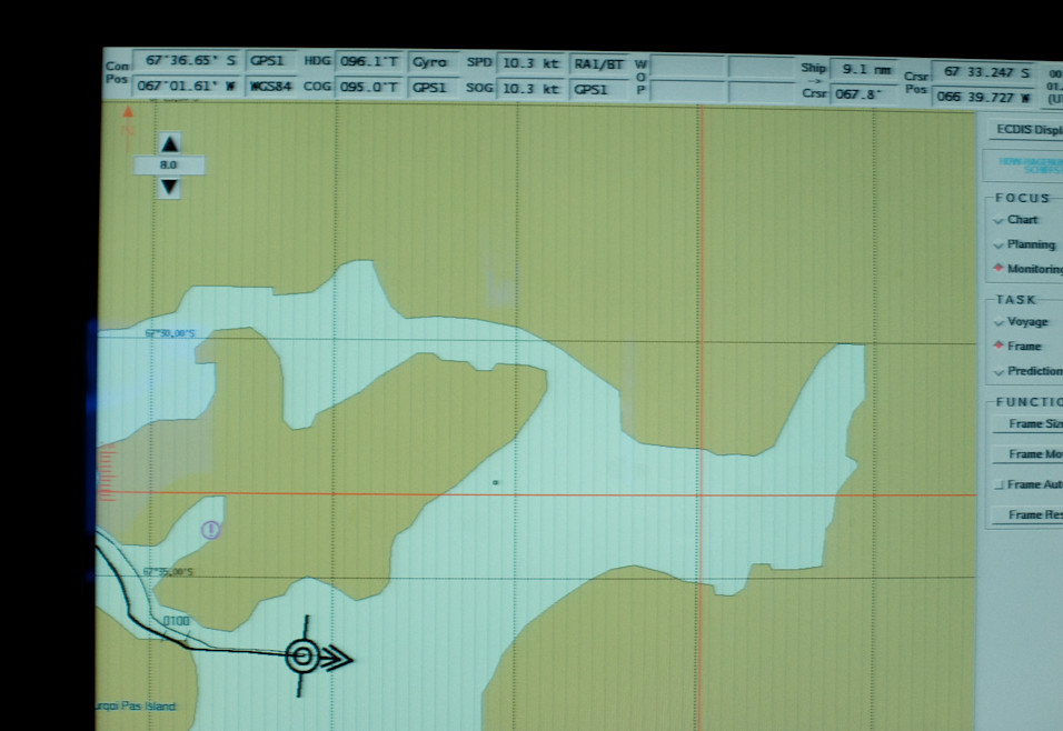 The GPS Monitor