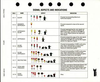 Amtrak C O R A Railroad Signal Chart | C O R A Chicago Opera
