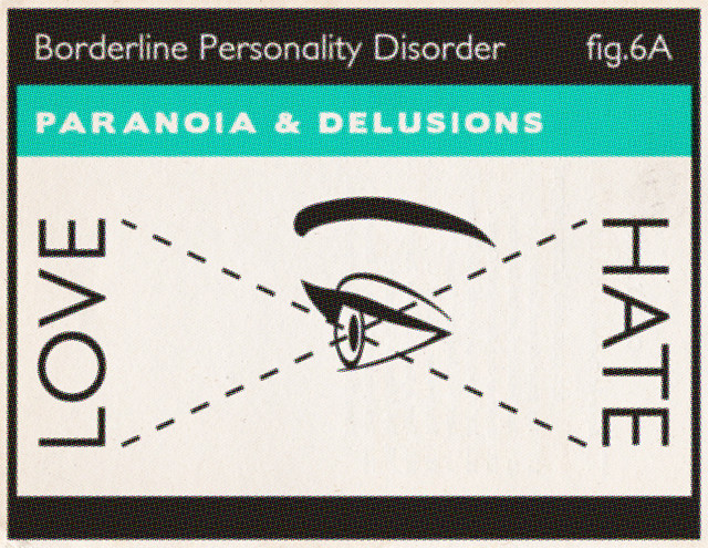 BPD Awareness Month 6 | Day 6 of Borderline Personality Diso
