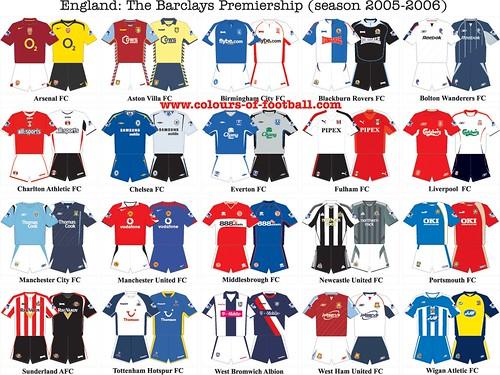 cheap for discount 889c3 36fca English Premier League kit 05-06 | Mista Falie | Flickr