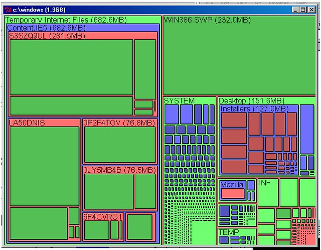 TkDu -- Graphical Disk-Usage in Python/Tkinter | I liked the… | Flickr