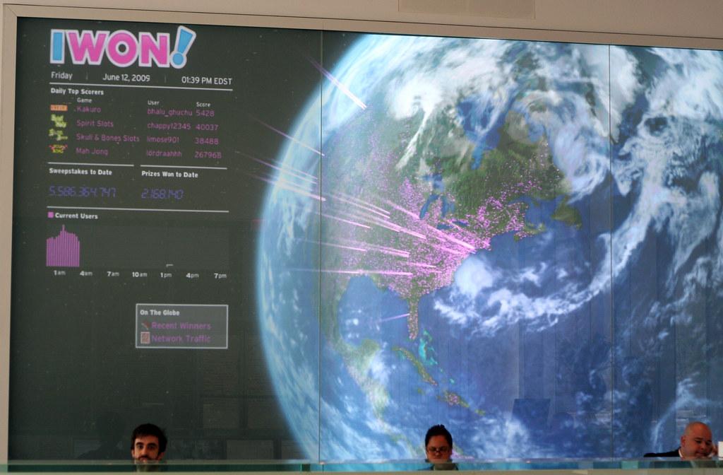 iWon.com display