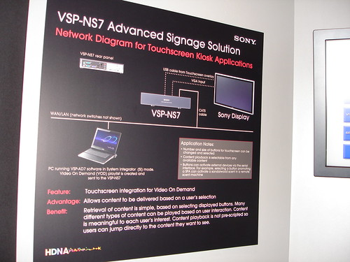 Sony Digital Signage Box | by AV-1