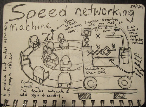 Speed networking machine | by Richard-G