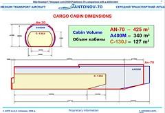 an70 a400M comparison | by RTM67
