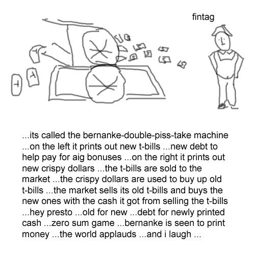 Bernankes Printing Press