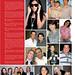 Atual Revista - Coluna Giro Fashion