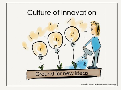 Culture of innovation | by Tanja FÖHR