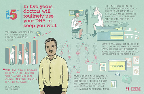 5 in 5 Storymap: Doctors Will Routinely Use Your DNA To Keep You Well | by IBM Research