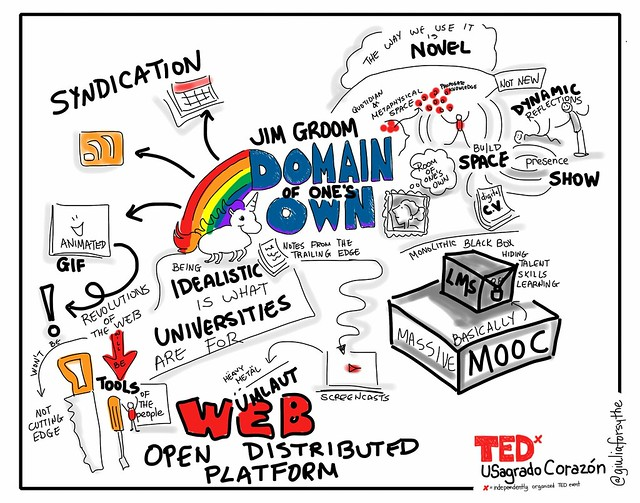 Domain of One's Own by @jimgroom #TEDxUSagrado #viznotes
