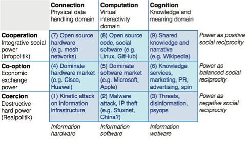 ... Cyberwarfare between the U.S. and China - by jurvetson