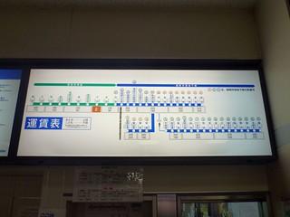 Chihaya Station, Nishitetsu   by Kzaral