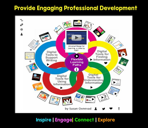 ThingLink for Professional Development | by soxnevad1