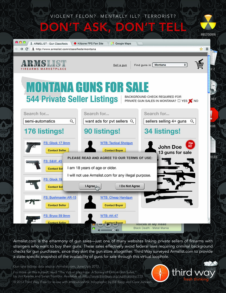 MONTANA Armslist: Don't Ask, Don't Tell | The Virtual Loopho