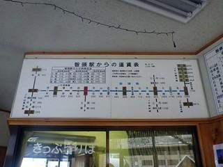 Chizu Station, Chizu Express | by Kzaral