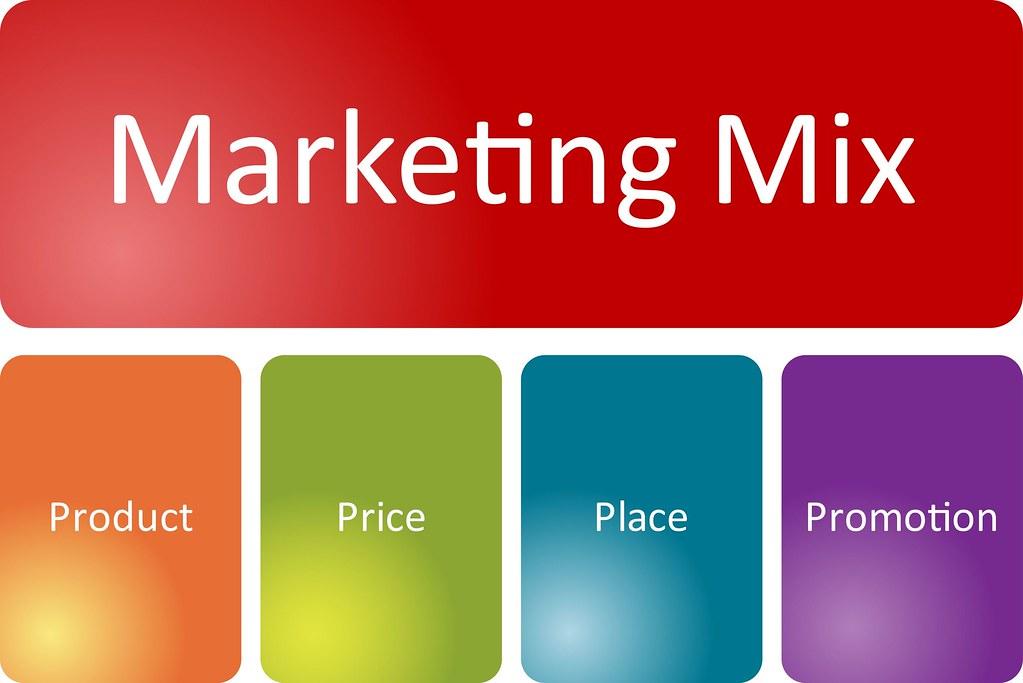 Marketing Mix - 4 Areas