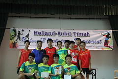 Holland-Bukit Timah U18 Tournament 2013