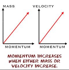physics4kids.com image