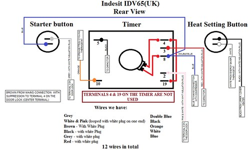 indesit idv65uk start button heat control button timer con. Black Bedroom Furniture Sets. Home Design Ideas