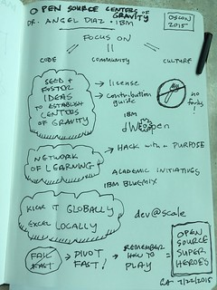 Open Source Centers of Gravity sketchnotes | by ruralocity