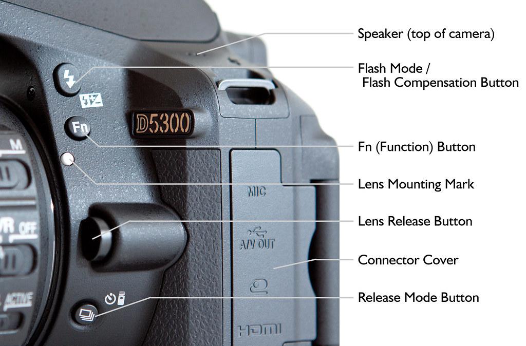 Nikon D5300 - Body and Controls | Nikon D5300 - Body and Con