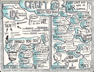 "Sketchnotes from Eventhandler ""Craft at BrewDog"", 3 June 2013 