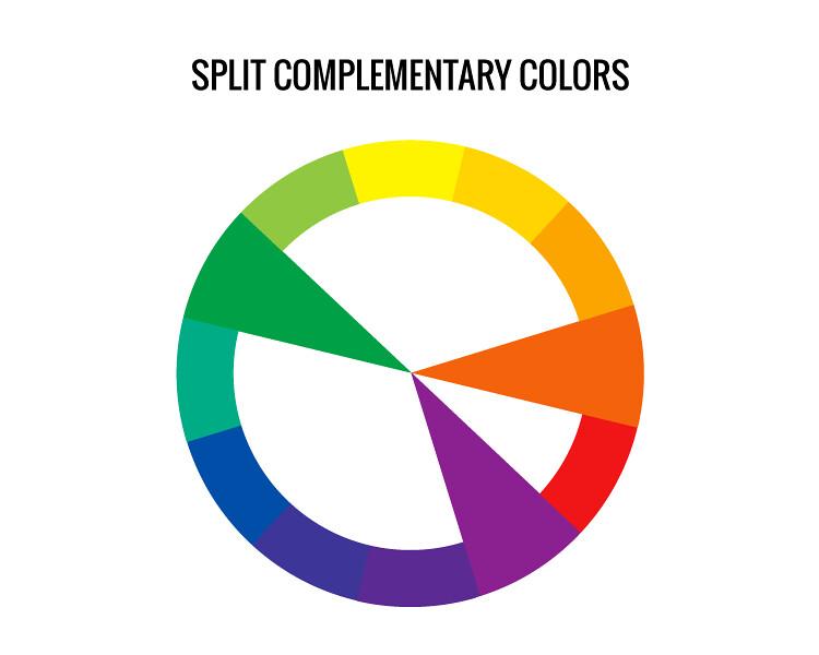 Color Wheel - Split Complementary Colors | A split complemen