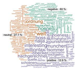 wordcloud_hoeneß | by JulHi