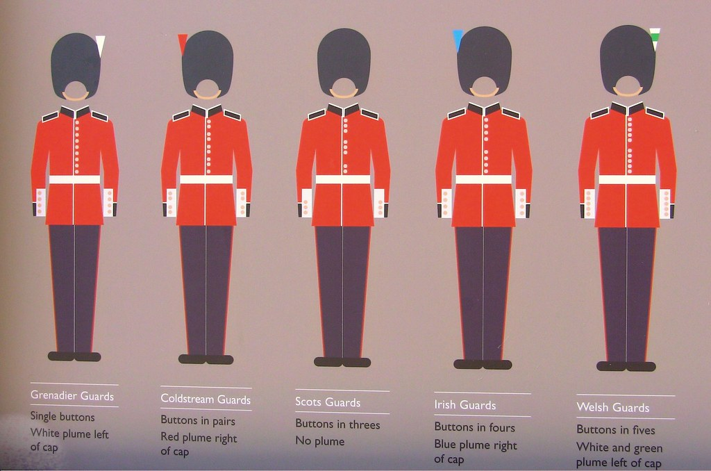Coldstream Guards Service Dress Buttons