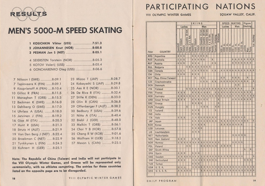 1960 Olympic Winter Games   VIII Olympic Winter Games ...
