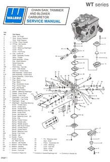 Fine Walbro Carb Diagram Waterbug10 Flickr Wiring 101 Ferenstreekradiomeanderfmnl