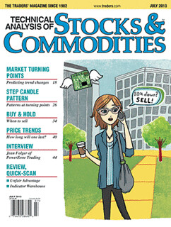Cover illustration for Technical Analysis of Stocks and Commodities Magazine | by lizin8or