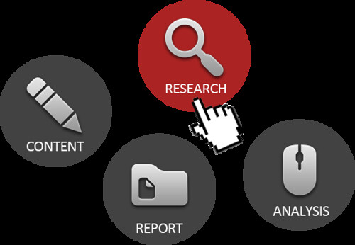 seo strategy | by anthonyw.martin