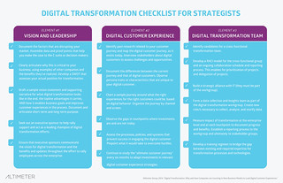 Figure 8: Digital Transformation Checklist for Strategists | by Altimeter, a Prophet Company